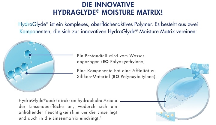 HydraGlyde-MatrixD1ufrbFQ1gzk3